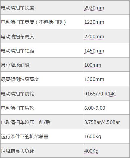 海汇亿华牌EW4DS1600新能源电动清扫车(电动扫地车)的尺寸和重量