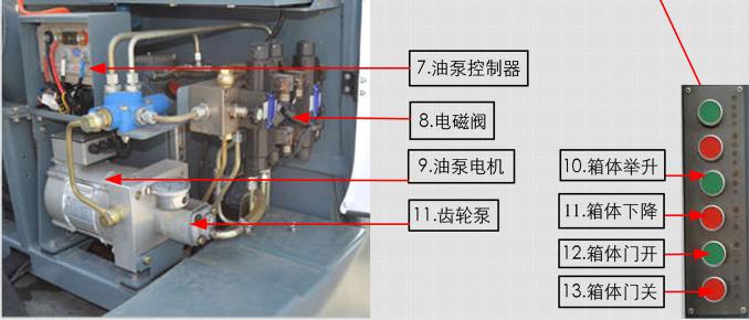 海汇亿华牌EW4DS1600新能源电动清扫车(电动扫地车)液压系统