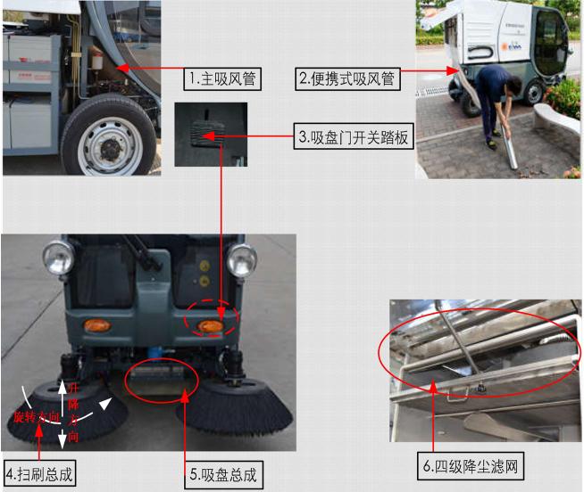 海汇亿华牌EW4DS1600新能源电动清扫车(电动扫地车)清洗系统的分布及控制